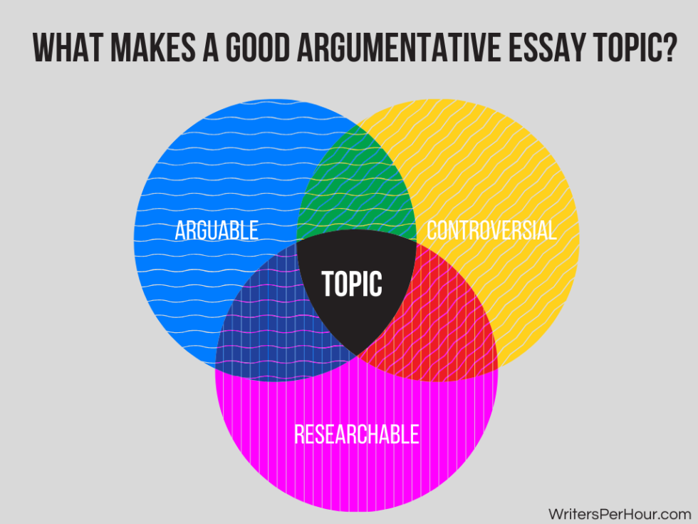 what-makes-good-argumentative-essay-topic-diagram.png